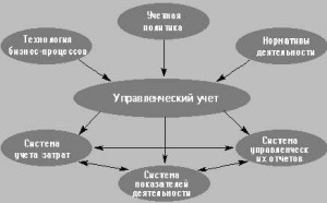 istochniki_upr_info