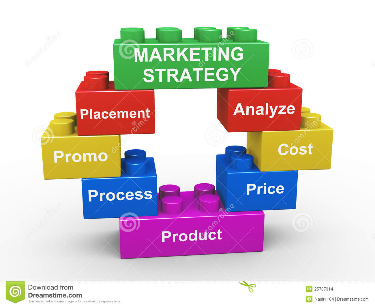 marketing 4p plan club med